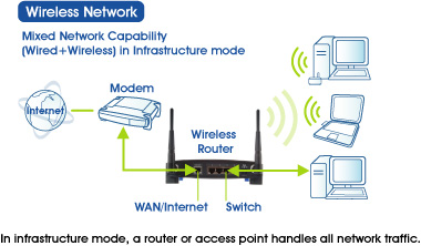 how to detect wireless network